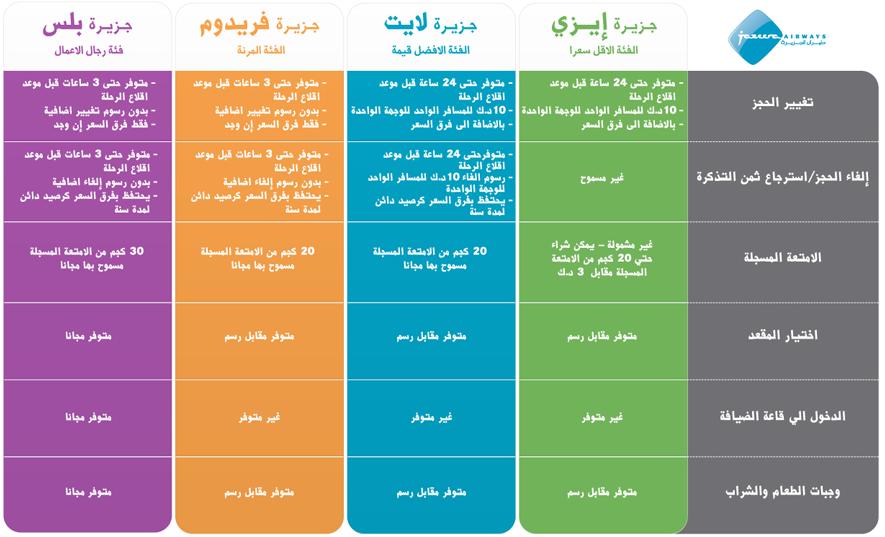 Jazeera New Pricing Structure - Arabic